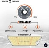 Spider_Farmer_SF1000_Dimbaar